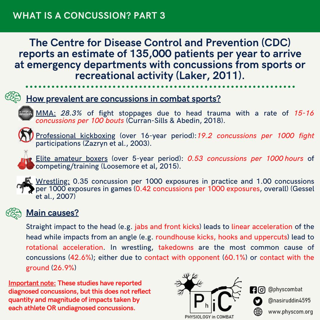 Concussion P3 (1)
