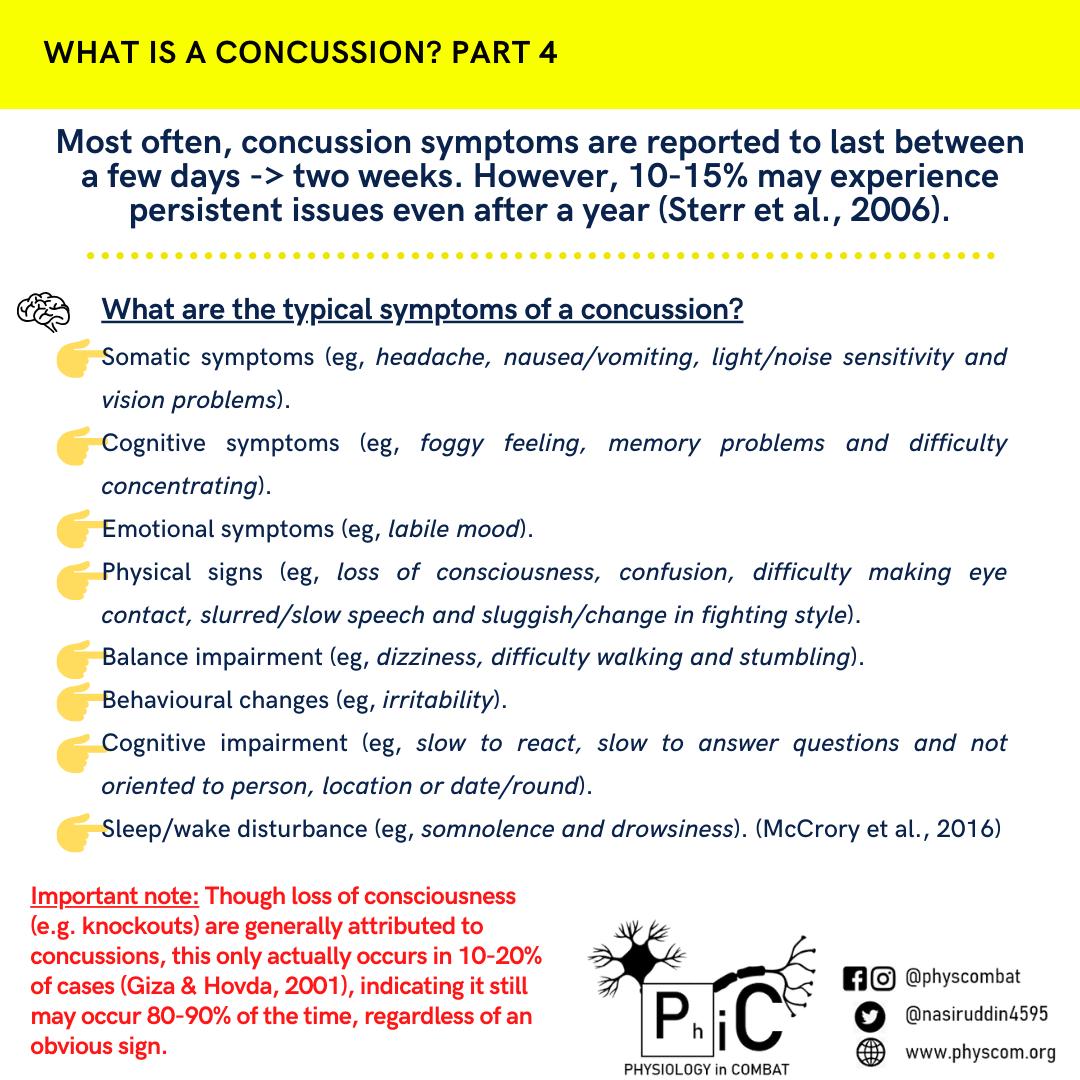 Concussion P4