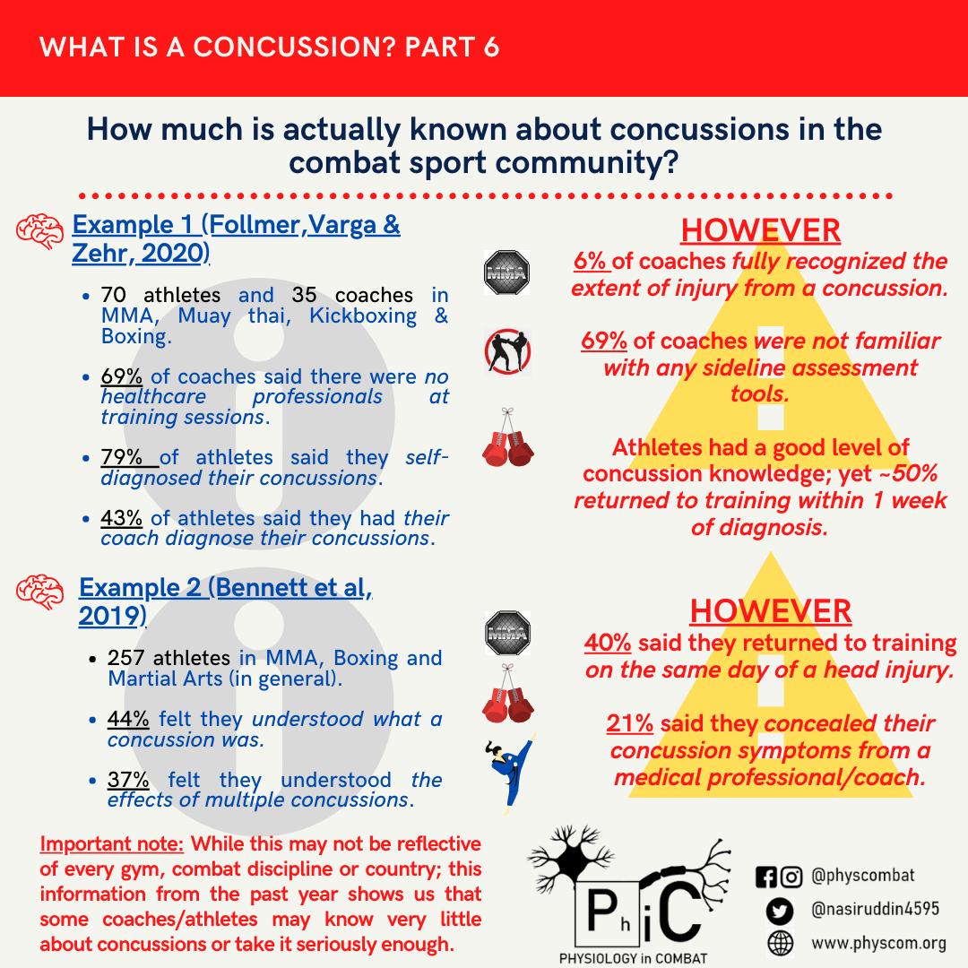 Concussion P6